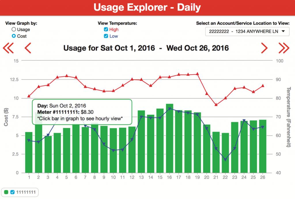 Usage Explorer Graphic