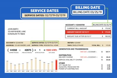 Picture of a GVEC Electric Bill with graphics added to point out the parts and features of the bill