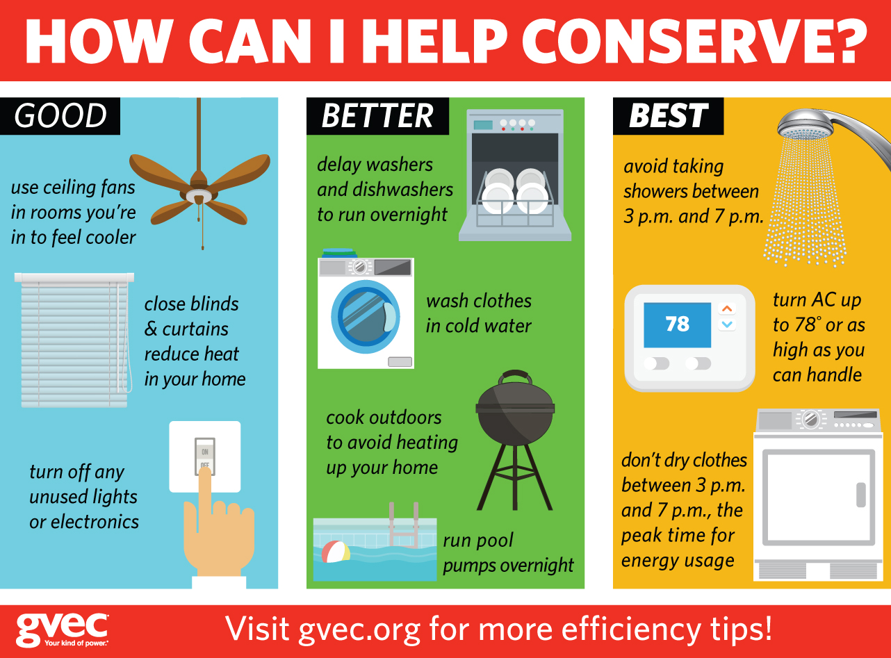 how i can help conserve